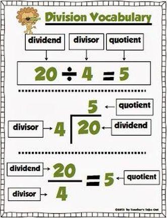 Division Strategies - Mrs. Gray's 4th Grade